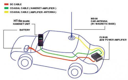 Усилитель мощности для авто
